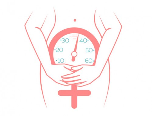 Dr. Nezhat Discusses the Types of Menopause